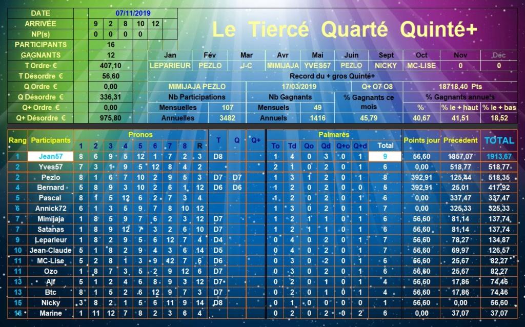 Résultats du Jeudi 07/11/2019 Tqq_d418