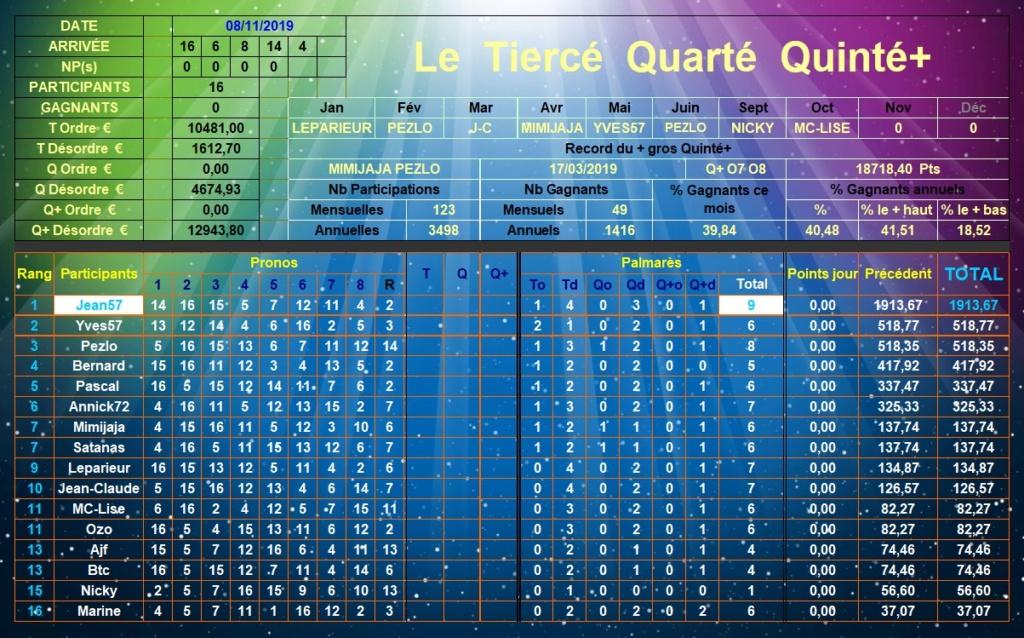 Résultats du Vendredi 08/11/2019 Tqq_d419