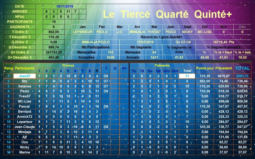 Résultats du Dimanche 10/11/2019 Tqq_d421