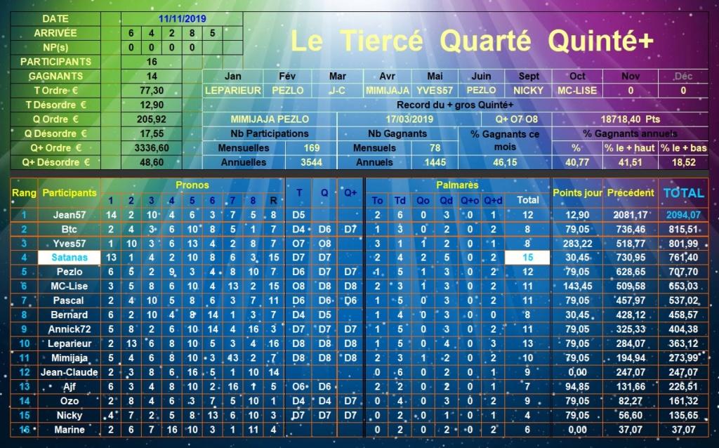 Résultats du Lundi 11/11/2019 Tqq_d422