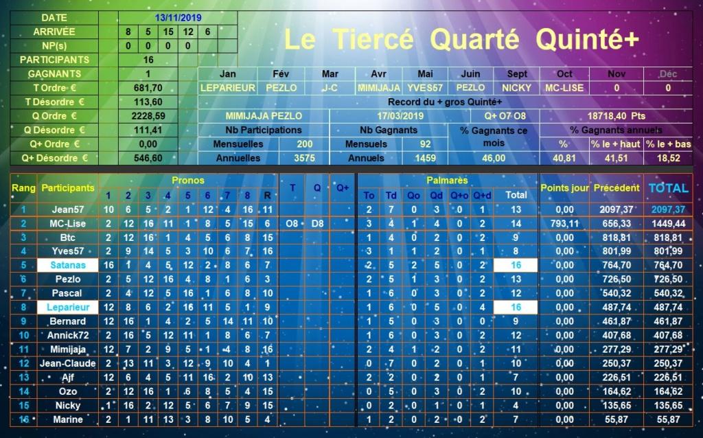 Résultats du Mercredi 13/11/2019 Tqq_d424