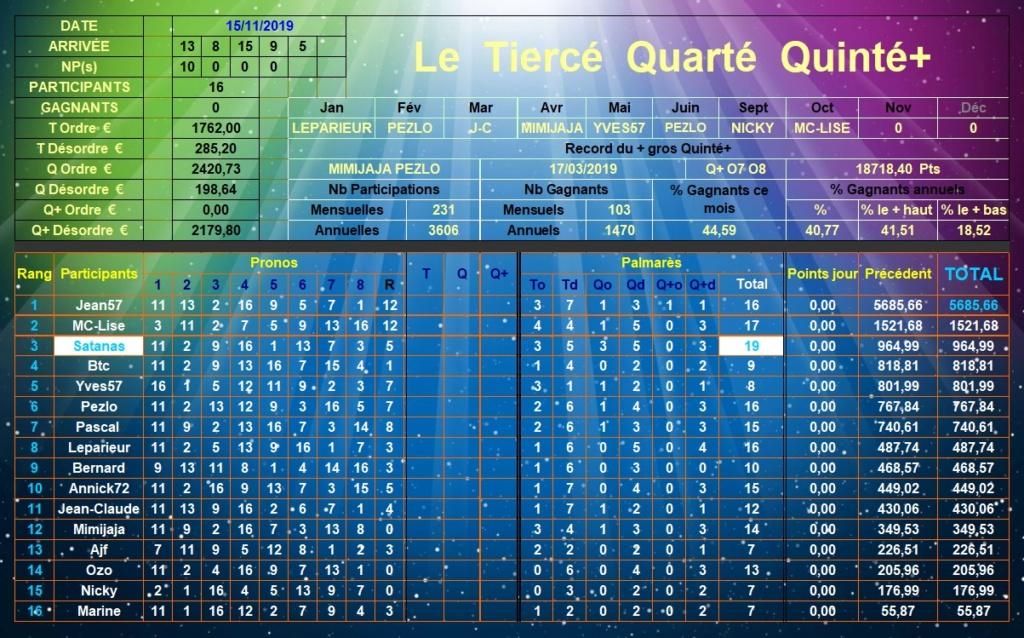 Résultats du Vendredi 15/11/2019 Tqq_d426
