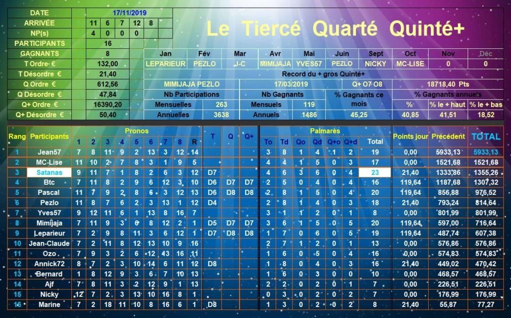 Résultats du Dimanche 17/11/2019 Tqq_d428