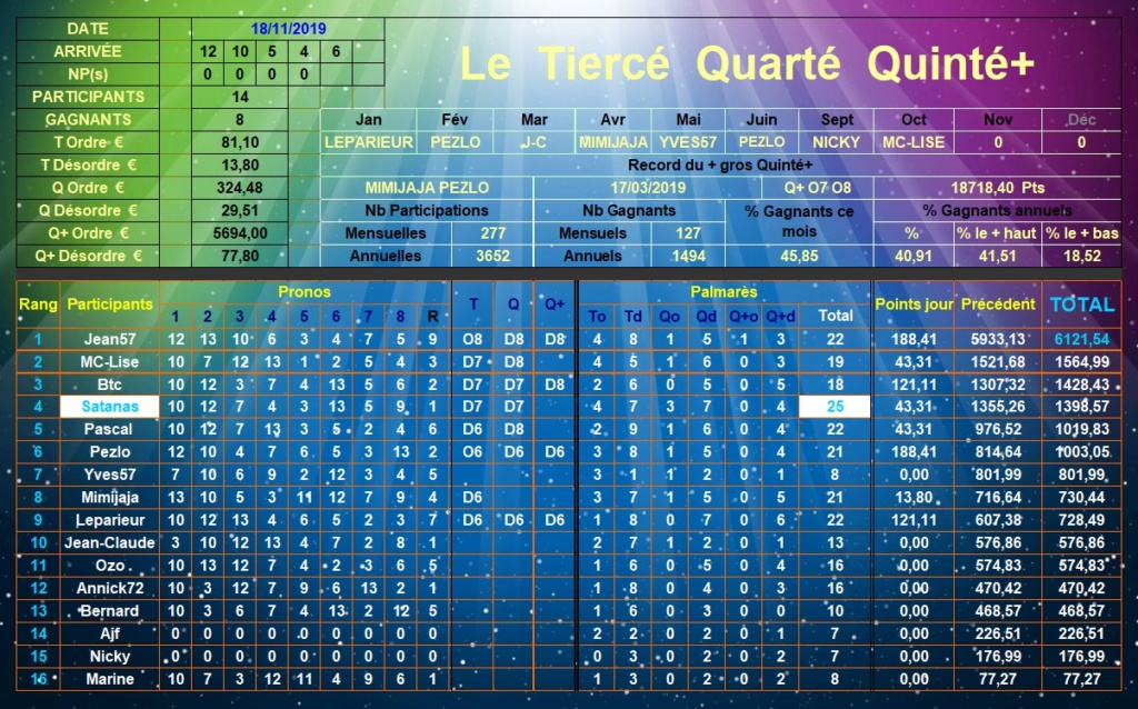 Résultats du Lundi 18/11/2019 Tqq_d429