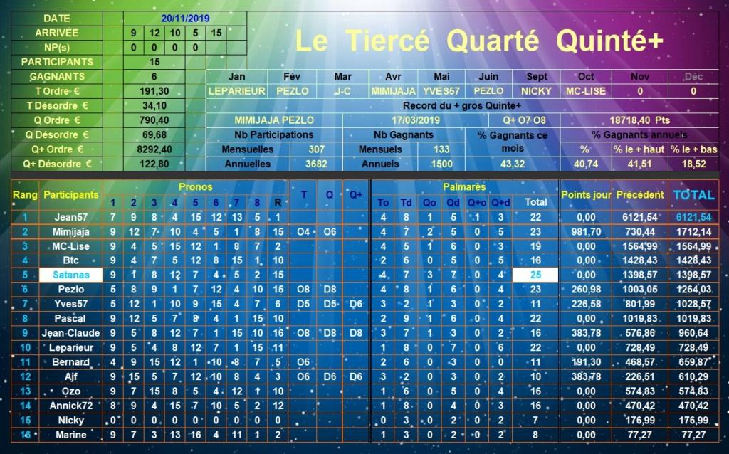 Résultats du Mercredi 20/11/2019 Tqq_d431