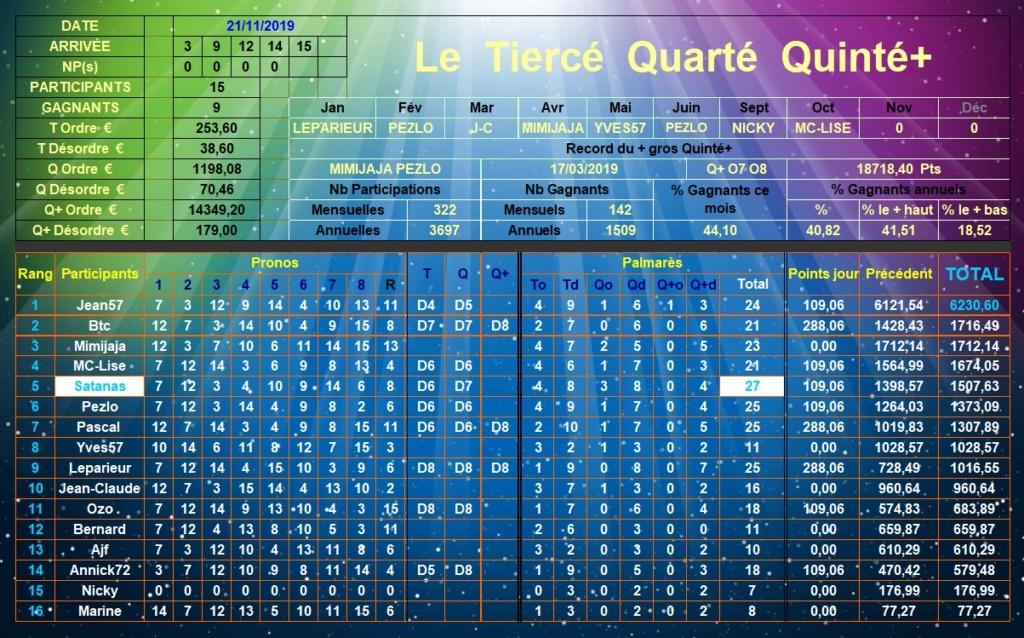 Résultats du Jeudi 21/11/2019 Tqq_d432