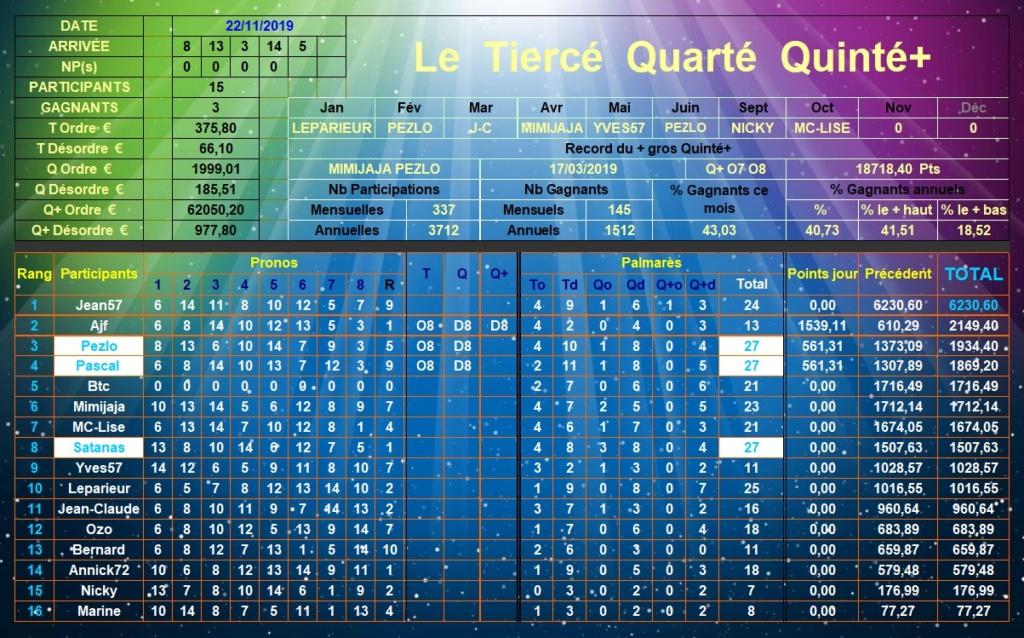 Résultats du Vendredi 22/11/2019 Tqq_d433