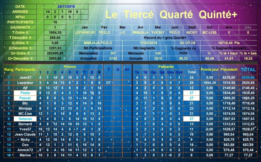 Résultats du Dimanche 24/11/2019 Tqq_d435