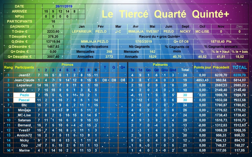 Résultats du Mardi 26/11/2019 Tqq_d437