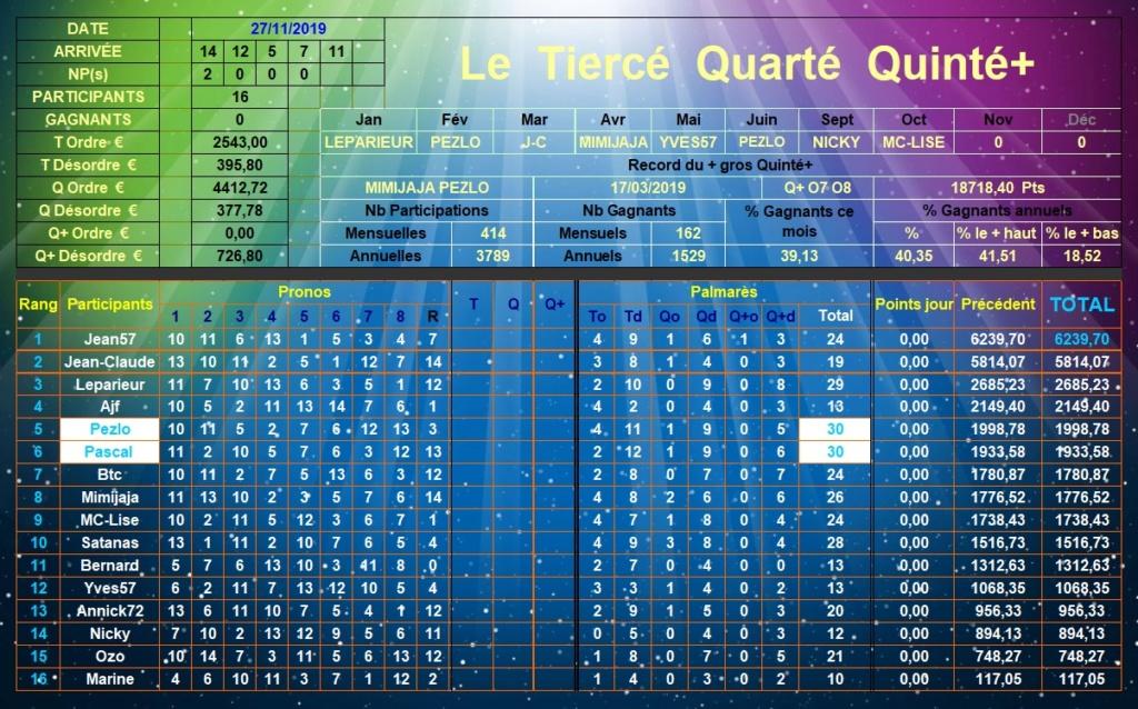 Résultats du Mercredi 27/11/2019 Tqq_d438