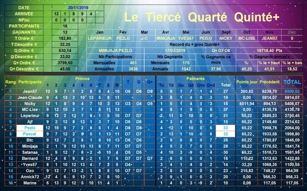 Résultats du 30/11/2019 - CLT FINAL NOVEMBRE Tqq_d441