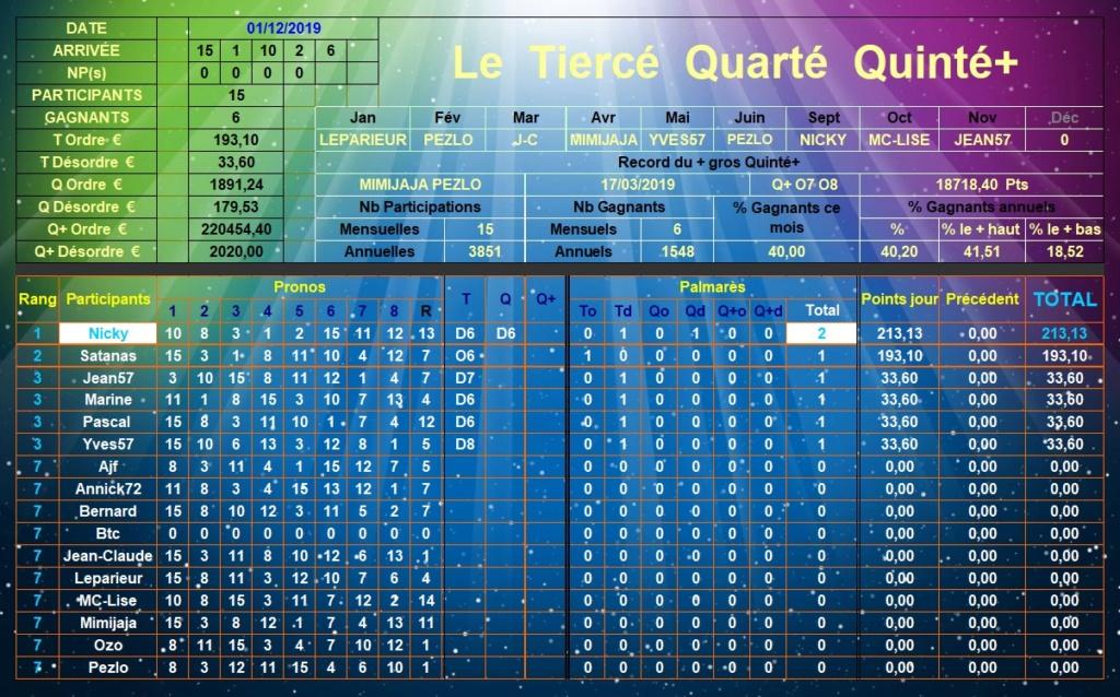 Résultats du Dimanche 01/12/2019 Tqq_d442