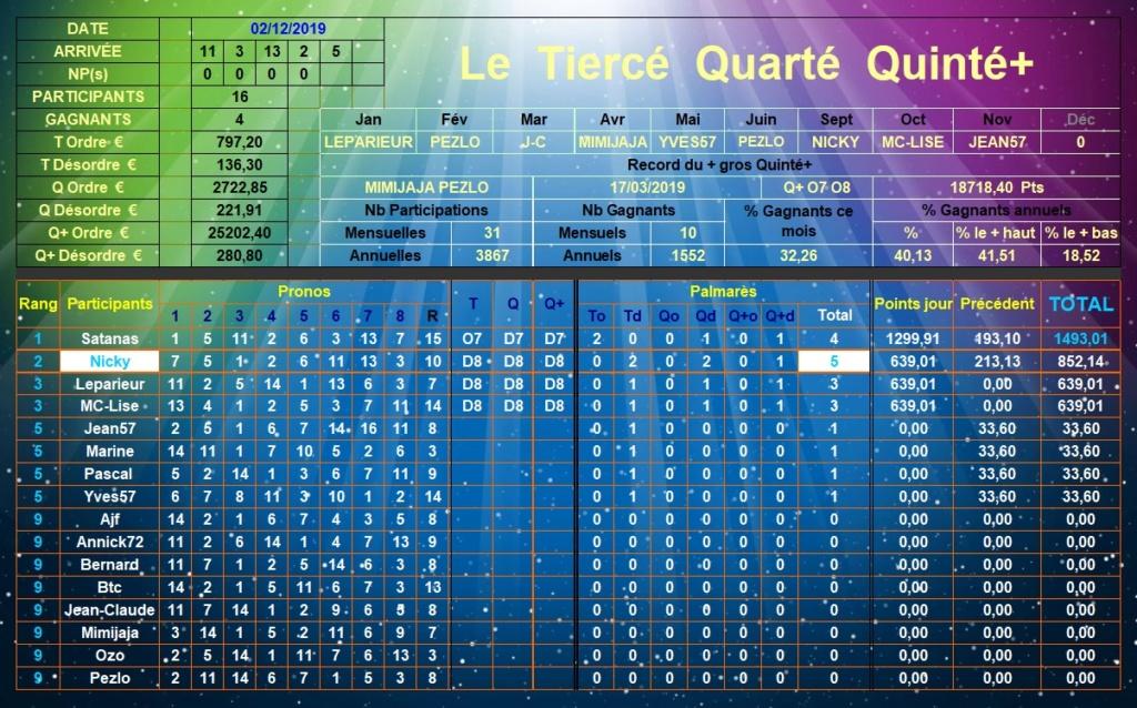 Résultats du Lundi 02/12/2019 Tqq_d443
