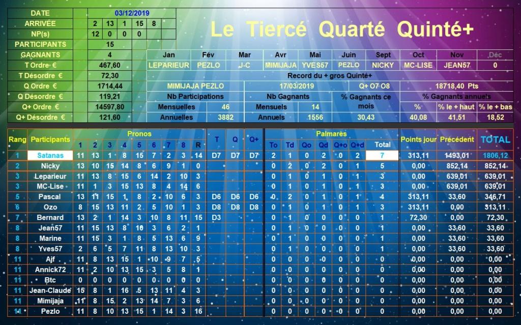 Résultats du Mardi 03/12/2019 Tqq_d444
