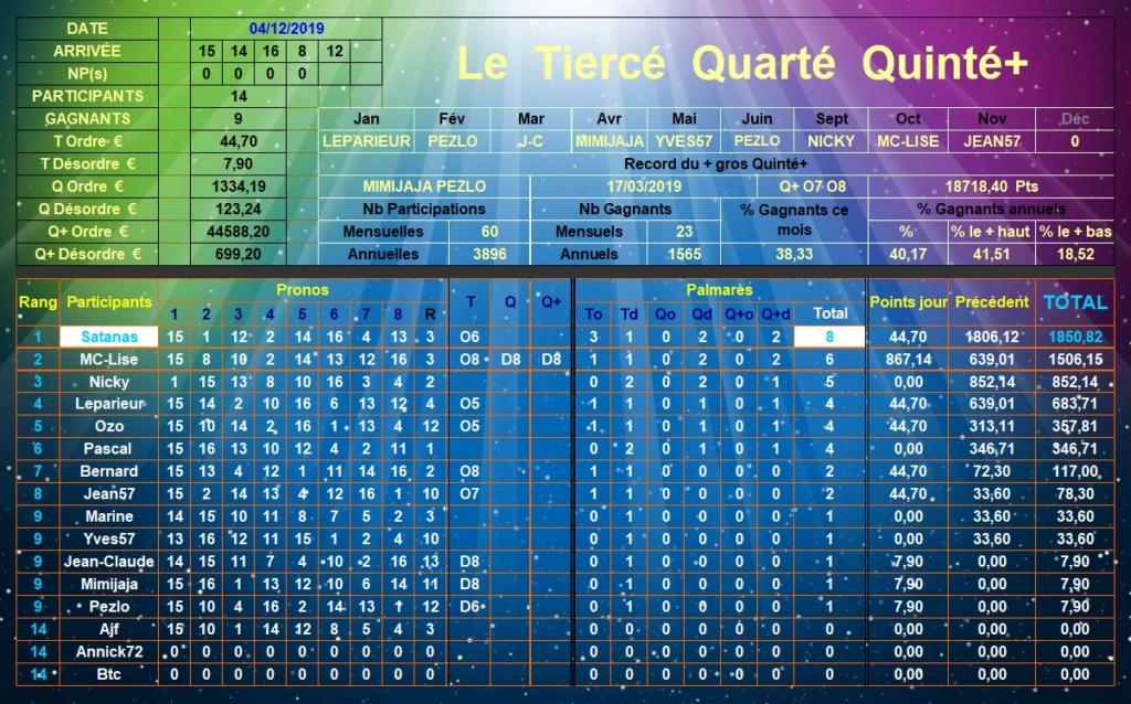 Résultats du Mercredi 04/12/2019 Tqq_d445