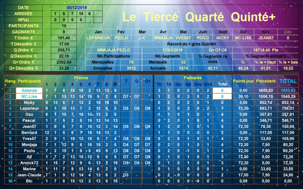 Résultats du Jeudi 05/12/2019 Tqq_d446