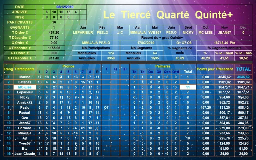 Résultats du Dimanche 08/12/2019 Tqq_d449