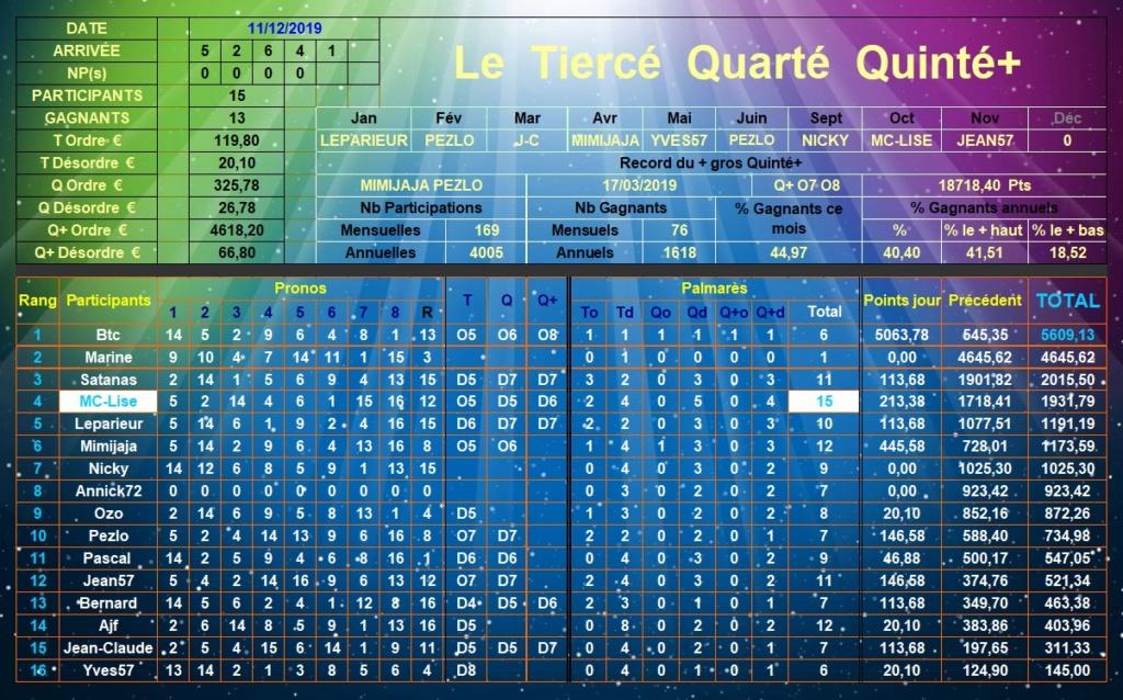 Résultats du Mercredi 11/12/2019 Tqq_d452