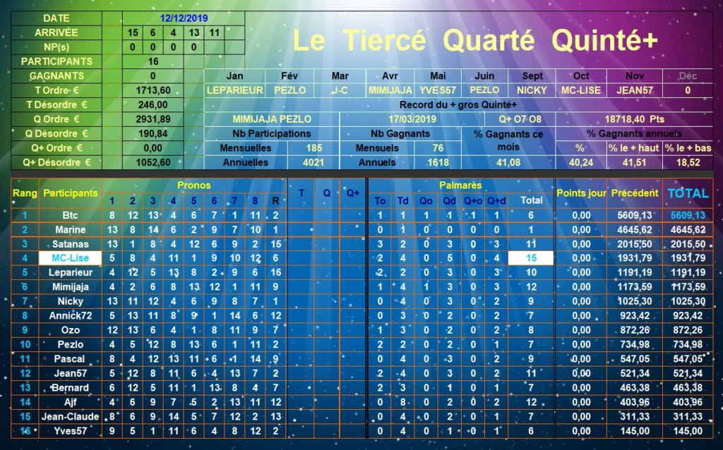 Résultats du Jeudi 12/12/2019 Tqq_d453