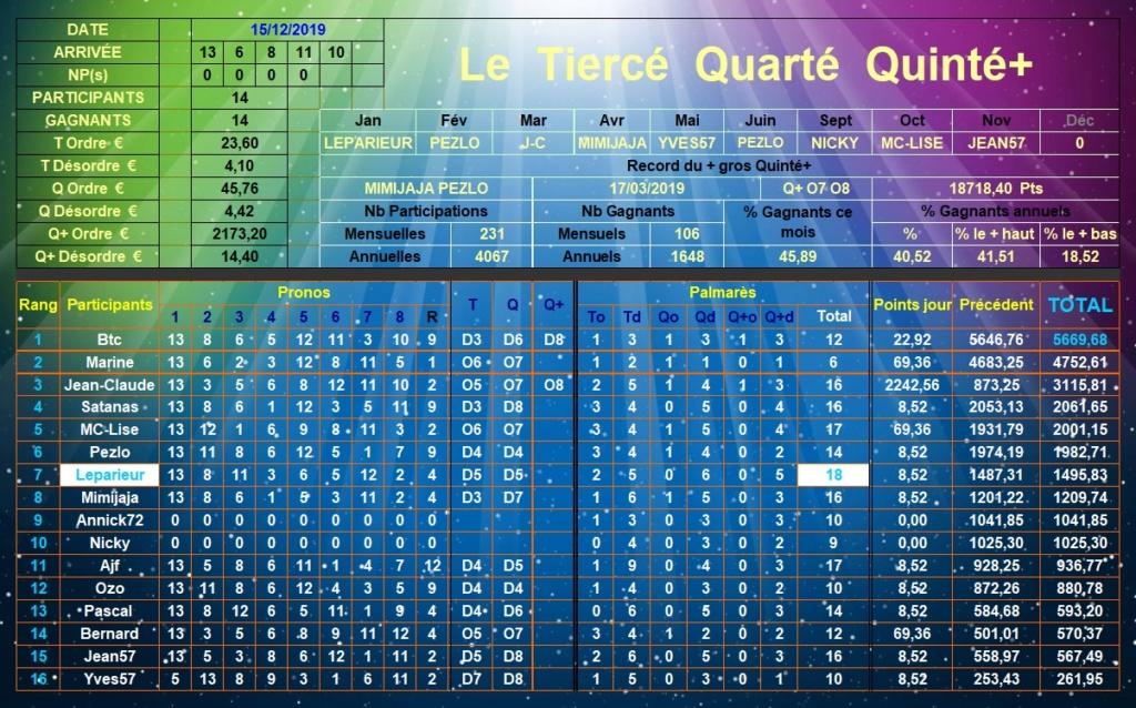 Résultats du Dimanche 15/12/2019 Tqq_d456