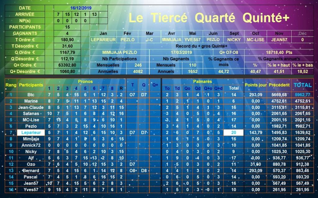 Résultats du Lundi 16/12/2019 Tqq_d457