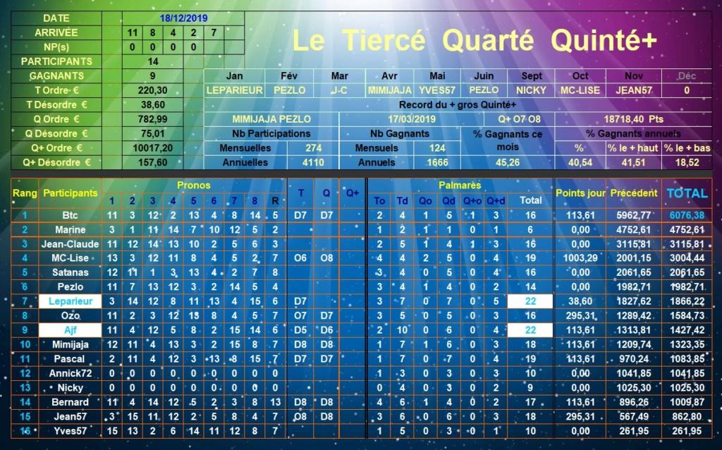 Résultats du Mercredi 18/12/2019 Tqq_d459