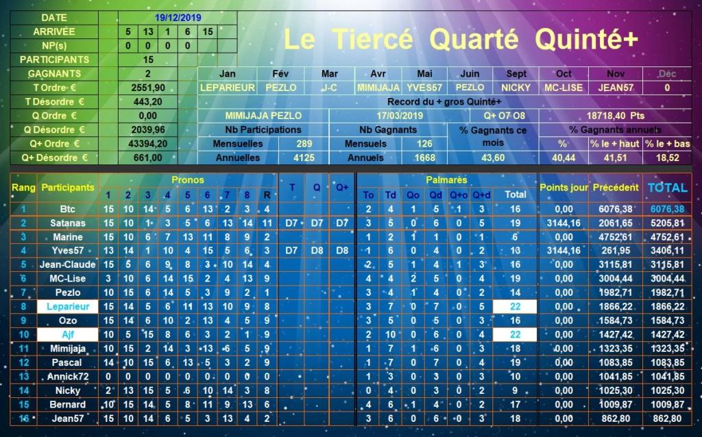 Résultats du Jeudi 19/12/2019 Tqq_d460