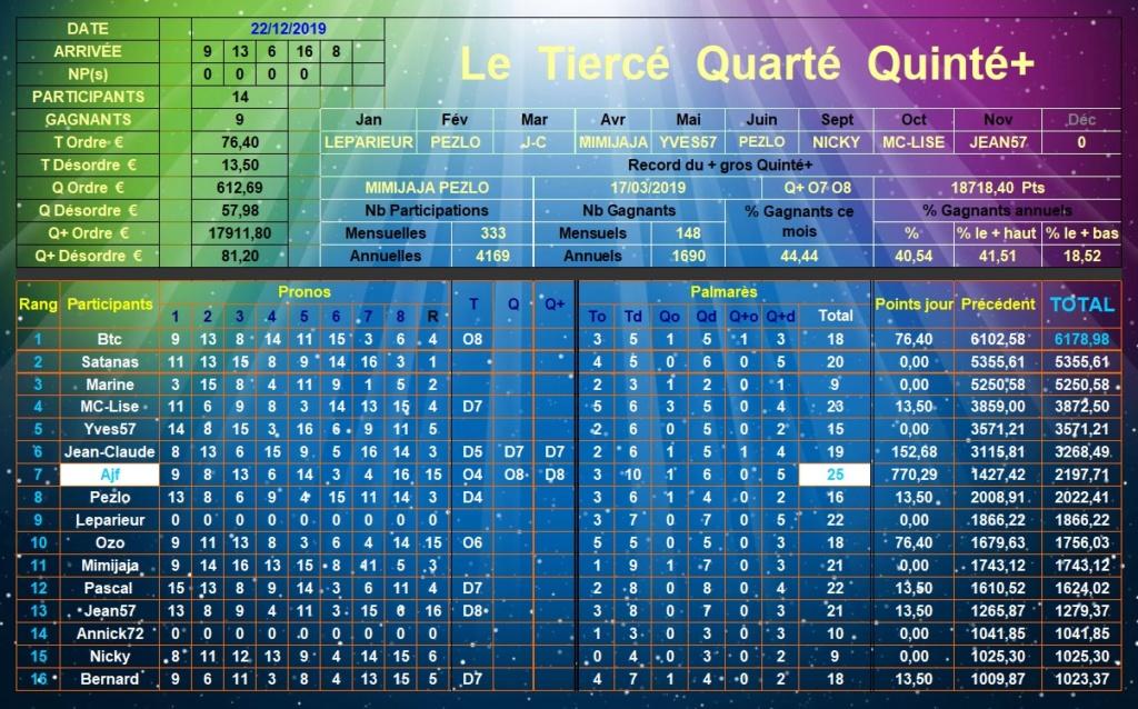 Résultats du Dimanche 22/12/2019 Tqq_d463