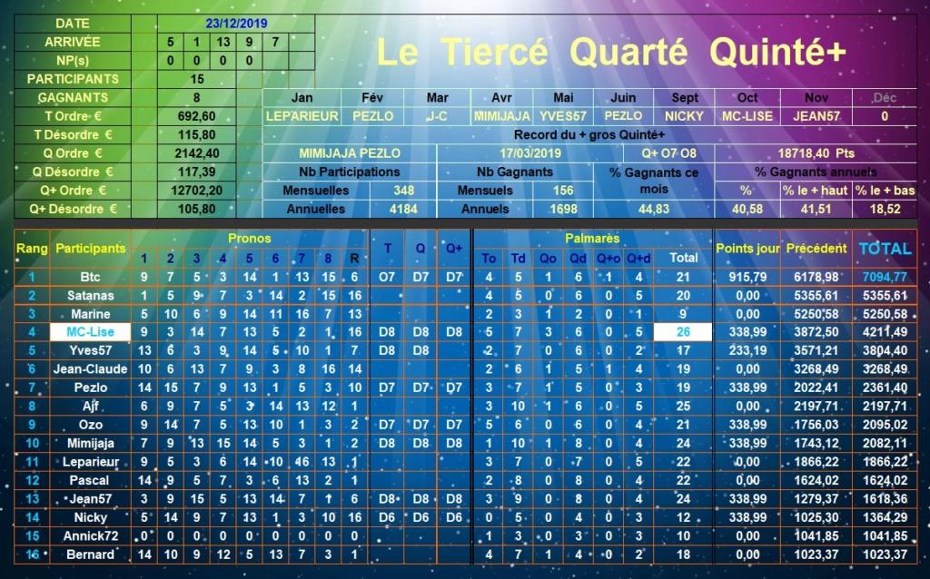 Résultats du Lundi 23/12/2019 Tqq_d464