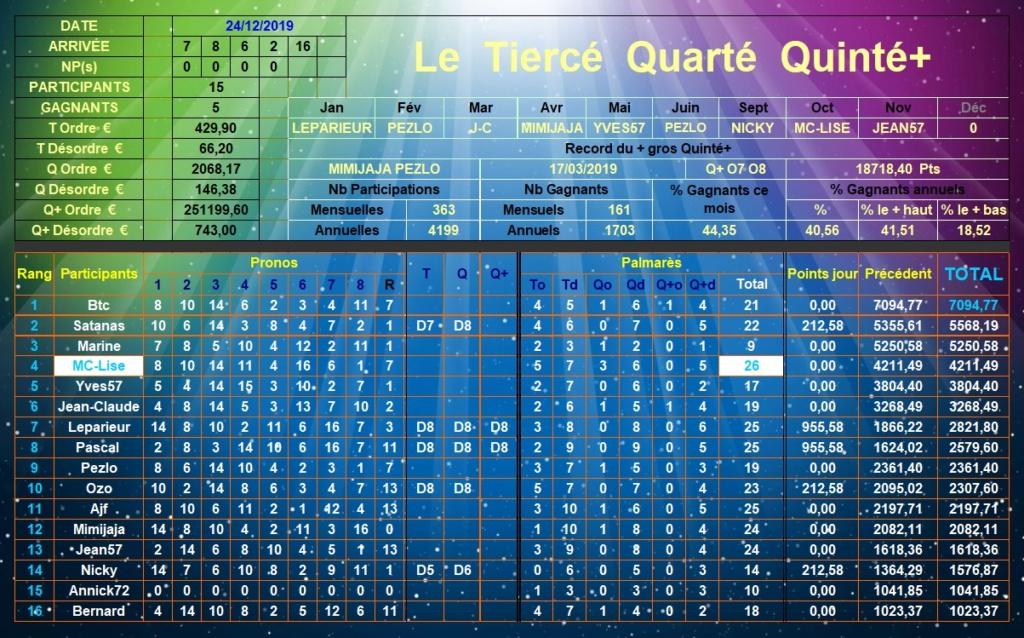 Résultats du Mardi 24/12/2019 Tqq_d465