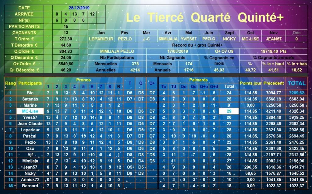 Résultats du Mercredi 25/12/2019 Tqq_d466