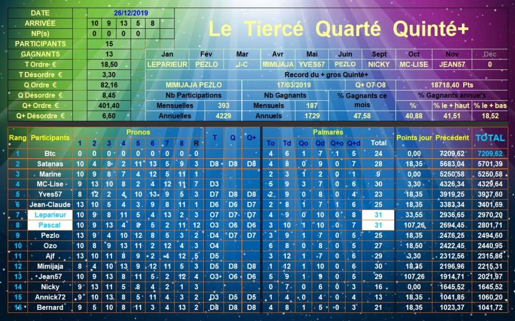 Résultats du Jeudi 26/12/2019 Tqq_d467