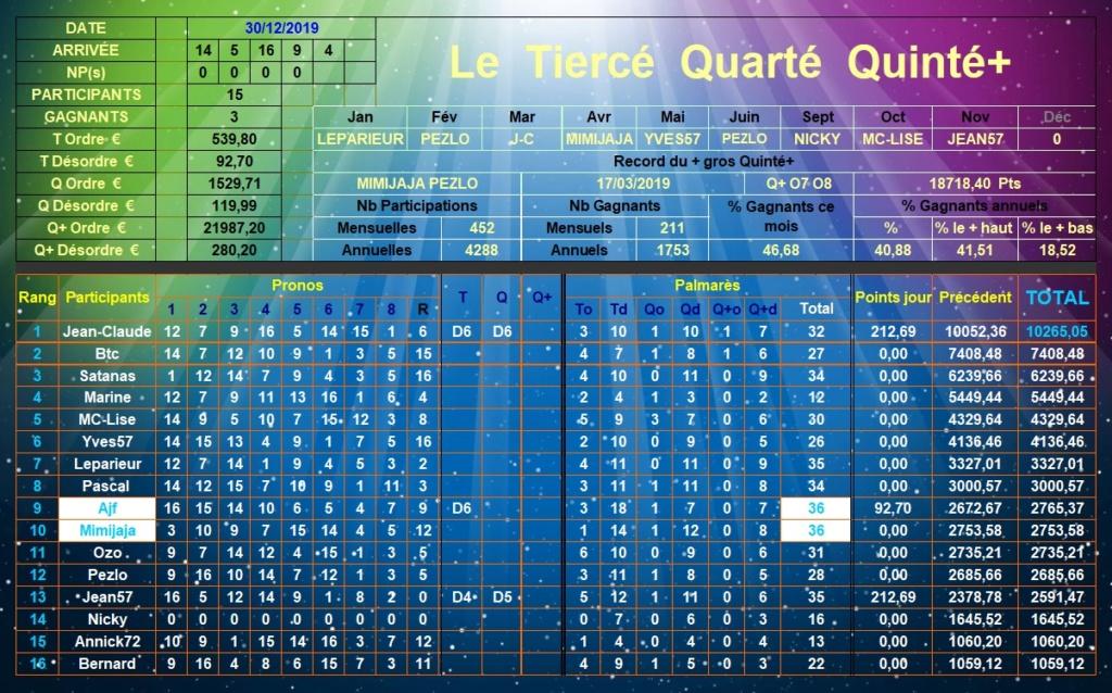 Résultats du Lundi 30/12/2019 Tqq_d471