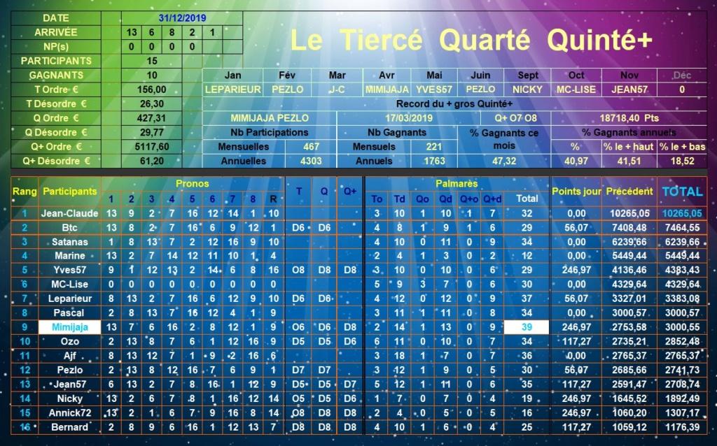 Résultats du 31/12/2019 - CLT FINAL DECEMBRE Tqq_d472
