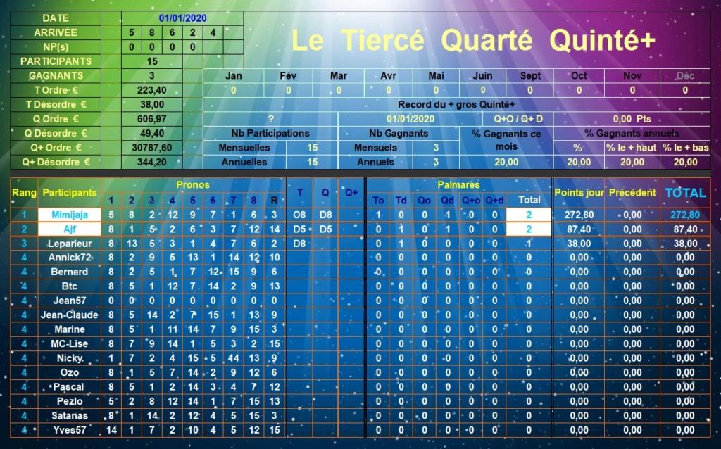 Résultats du Mercredi 01/01/2020 Tqq_d473