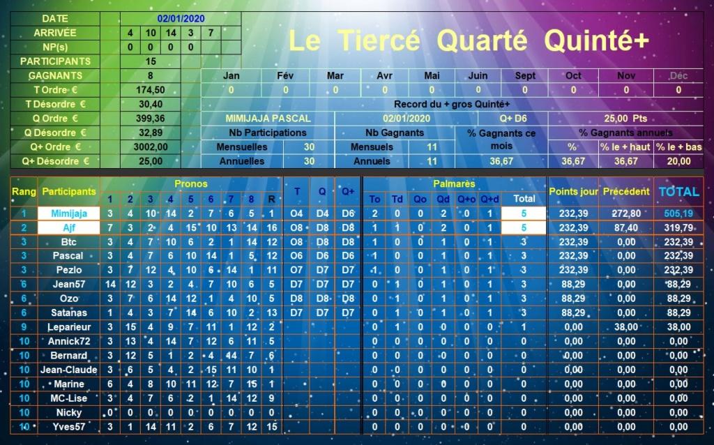 Résultats du Jeudi 02/01/2020 Tqq_d474