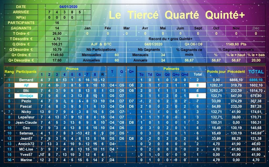 Résultats du Samedi 04/01/2020 Tqq_d477