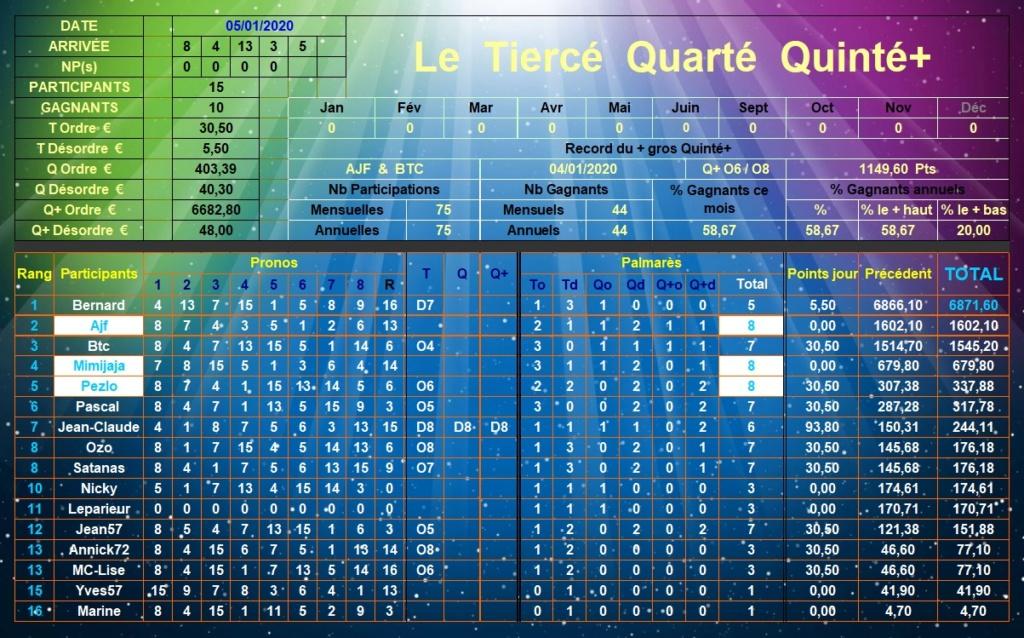 Résultats du Dimanche 05/01/2020 Tqq_d478