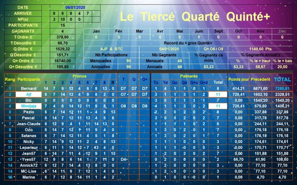 Résultats du Lundi 06/01/2020 Tqq_d479