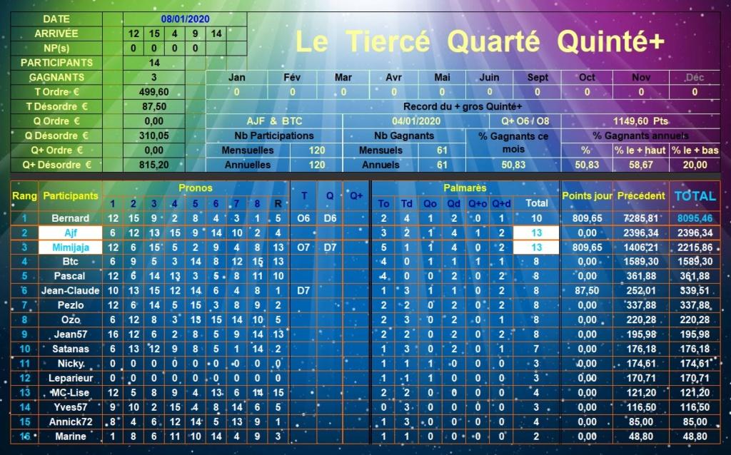 Résultats du Mercredi 08/01/2020 Tqq_d481