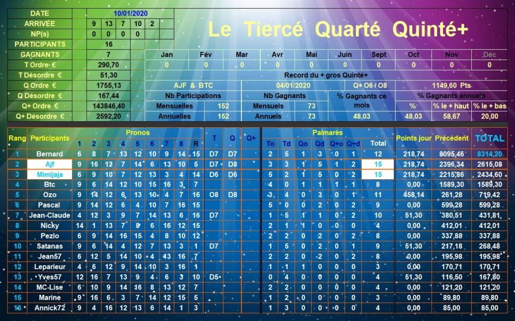 Résultats du Vendredi 10/01/2020 Tqq_d483