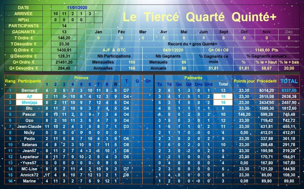 Résultats du Samedi 11/01/2020 Tqq_d484