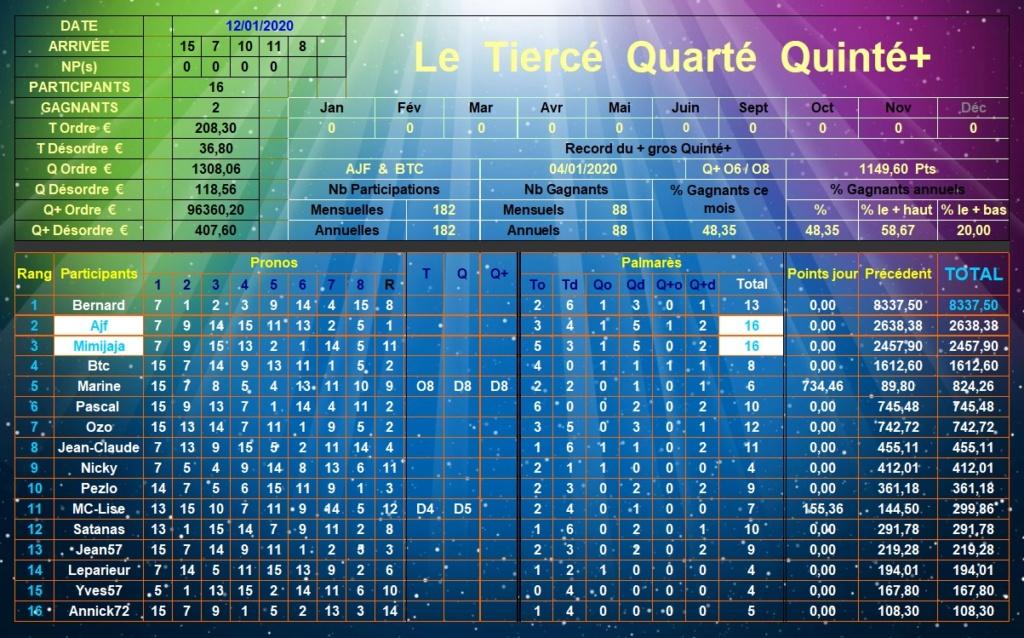 Résultats du Dimanche 12/01/2020 Tqq_d485