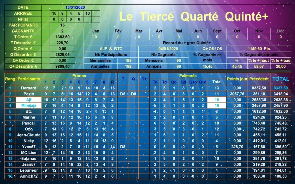 Résultats du Lundi 13/01/2020 Tqq_d486