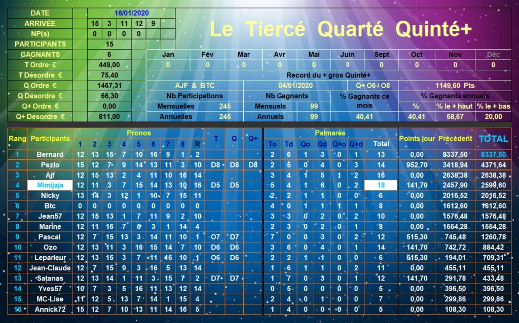 Résultats du Jeudi 16/01/2020 Tqq_d489