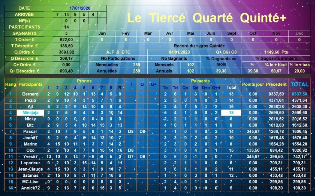 Résultats du Vendredi 17/01/2020 Tqq_d490