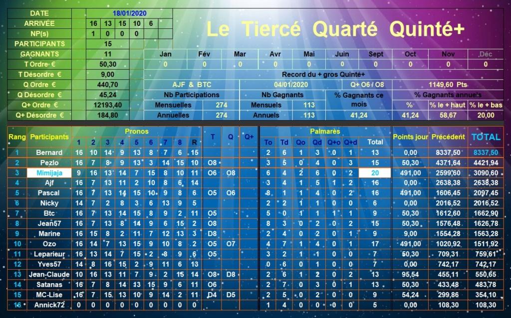 Résultats du Samedi 18/01/2020 Tqq_d491