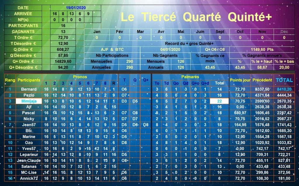 Résultats du Dimanche 19/01/2020 Tqq_d492
