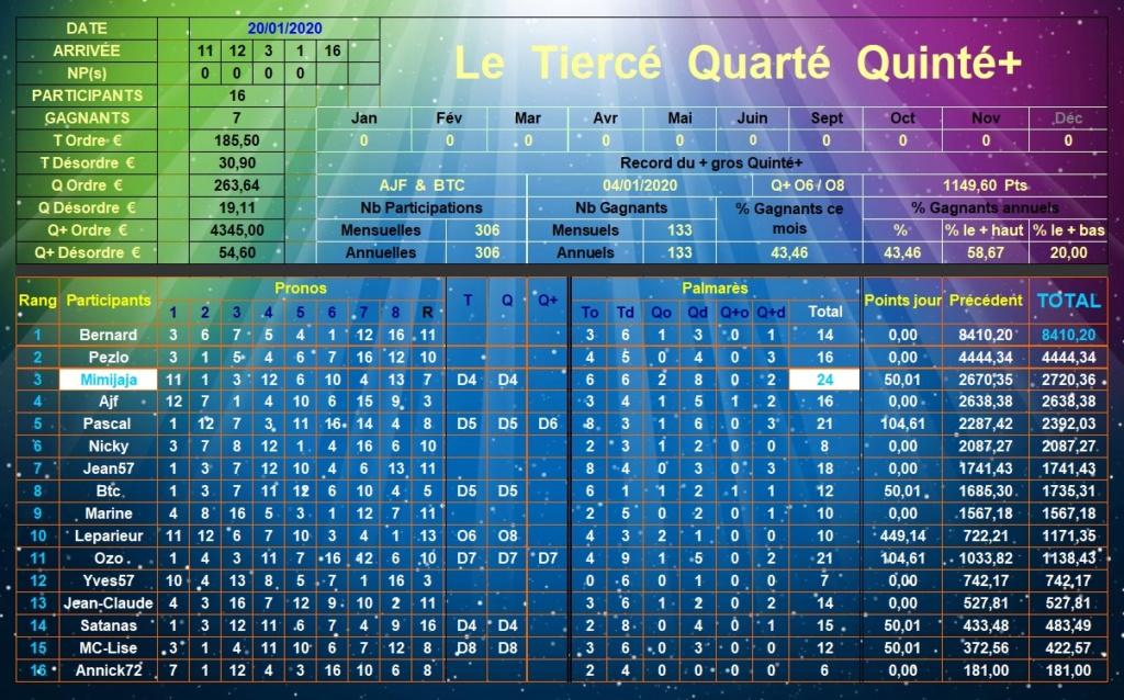 Résultats du Lundi 20/01/2020 Tqq_d493