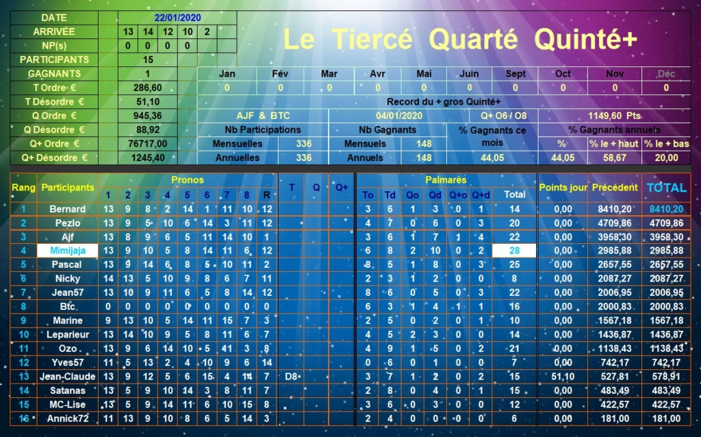 Résultats du Mercredi 22/01/2020 Tqq_d495